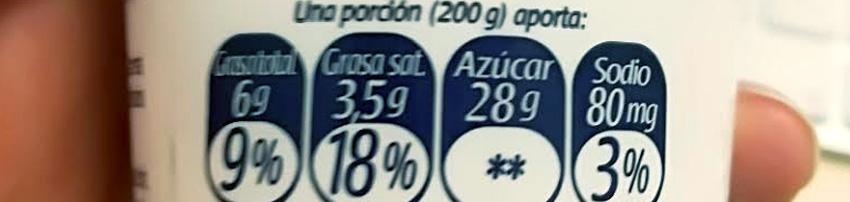 Etiquetado GDA