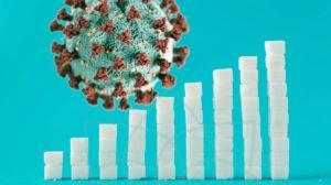 Glucosa, Diabetes y COVID19